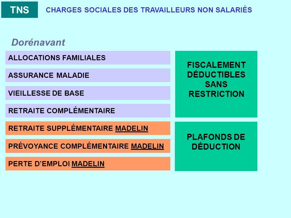 CHARGES SOCIALES DES TRAVAILLEURS NON SALARIÉS ALLOCATIONS FAMILIALES ASSURANCE MALADIE VIEILLESSE DE BASE RETRAITE COMPLÉMENTAIRE RETRAITE SUPPLÉMENTAIRE MADELIN PRÉVOYANCE COMPLÉMENTAIRE MADELIN PERTE DEMPLOI MADELIN FISCALEMENT DÉDUCTIBLES SANS RESTRICTION TNS Dorénavant PLAFONDS DE DÉDUCTION