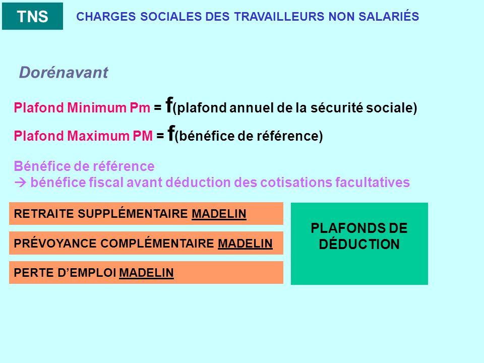 CHARGES SOCIALES DES TRAVAILLEURS NON SALARIÉS RETRAITE SUPPLÉMENTAIRE MADELIN PRÉVOYANCE COMPLÉMENTAIRE MADELIN PERTE DEMPLOI MADELIN TNS PLAFONDS DE DÉDUCTION Plafond Minimum Pm = f (plafond annuel de la sécurité sociale) Plafond Maximum PM = f (bénéfice de référence) Bénéfice de référence bénéfice fiscal avant déduction des cotisations facultatives Dorénavant