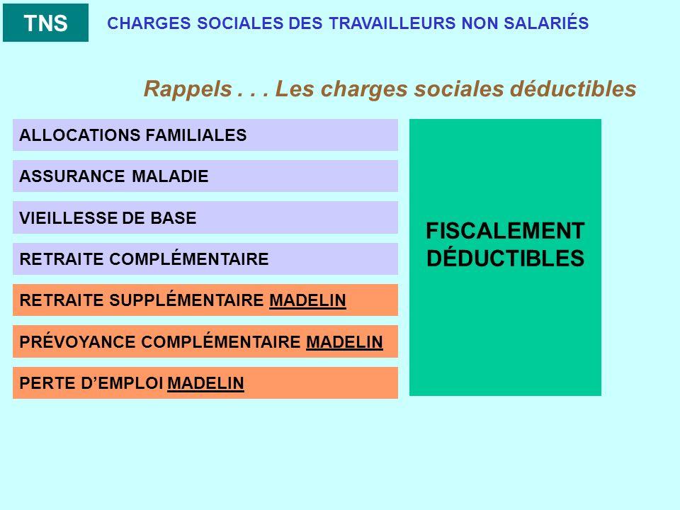 CHARGES SOCIALES DES TRAVAILLEURS NON SALARIÉS RETRAITE SUPPLÉMENTAIRE MADELIN PRÉVOYANCE COMPLÉMENTAIRE MADELIN PERTE DEMPLOI MADELIN TNS Dorénavant PLAFONDS DE DÉDUCTION Pm = 10% du plafond annuel de la sécurité sociale 2 971 en 2004 PM = 10% du bénéfice de référence pris dans la limite 8 x P a SS + 15 % du bénéfice de référence compris entre 1 x P a SS et 8 x P a SS