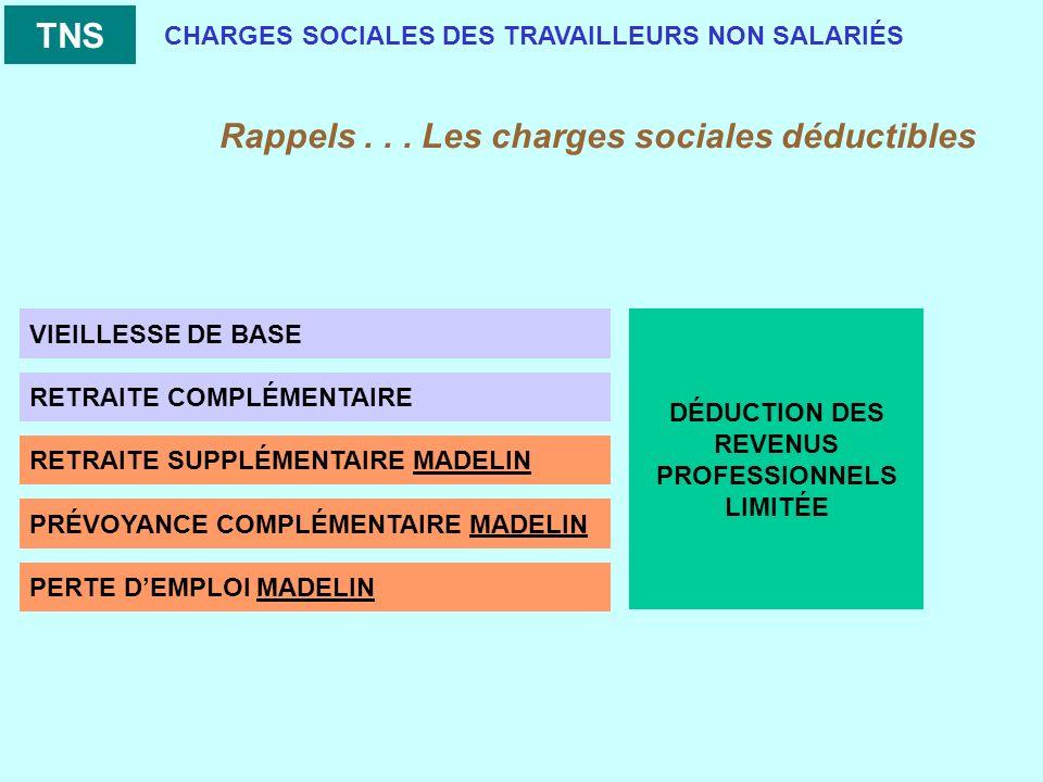 CHARGES SOCIALES DES TRAVAILLEURS NON SALARIÉS RETRAITE SUPPLÉMENTAIRE MADELIN PRÉVOYANCE COMPLÉMENTAIRE MADELIN PERTE DEMPLOI MADELIN TNS PLAFONDS DE DÉDUCTION Pm = 2,5% du plafond annuel de la sécurité sociale 743 en 2004 PM = 2,5% du bénéfice de référence pris dans la limite 8 x P a SS Dorénavant