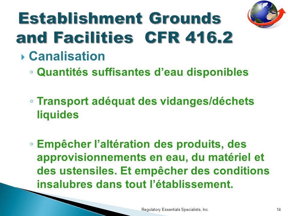 Canalisation Quantités suffisantes deau disponibles Transport adéquat des vidanges/déchets liquides Empêcher laltération des produits, des approvisionnements en eau, du matériel et des ustensiles.