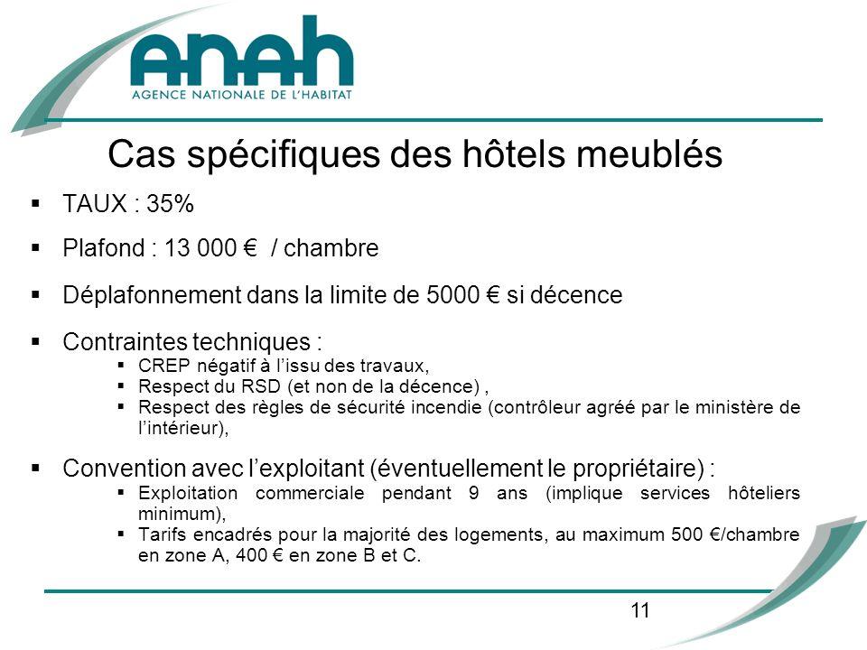 11 Cas spécifiques des hôtels meublés TAUX : 35% Plafond : 13 000 / chambre Déplafonnement dans la limite de 5000 si décence Contraintes techniques : CREP négatif à lissu des travaux, Respect du RSD (et non de la décence), Respect des règles de sécurité incendie (contrôleur agréé par le ministère de lintérieur), Convention avec lexploitant (éventuellement le propriétaire) : Exploitation commerciale pendant 9 ans (implique services hôteliers minimum), Tarifs encadrés pour la majorité des logements, au maximum 500 /chambre en zone A, 400 en zone B et C.