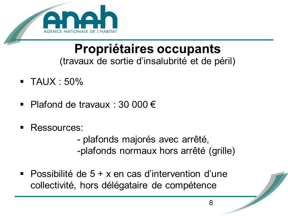 8 TAUX : 50% Plafond de travaux : 30 000 Ressources: - plafonds majorés avec arrêté, -plafonds normaux hors arrêté (grille) Possibilité de 5 + x en ca