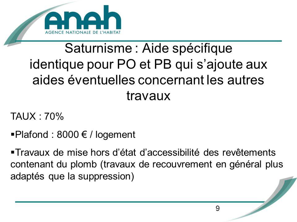 9 TAUX : 70% Plafond : 8000 / logement Travaux de mise hors détat daccessibilité des revêtements contenant du plomb (travaux de recouvrement en généra
