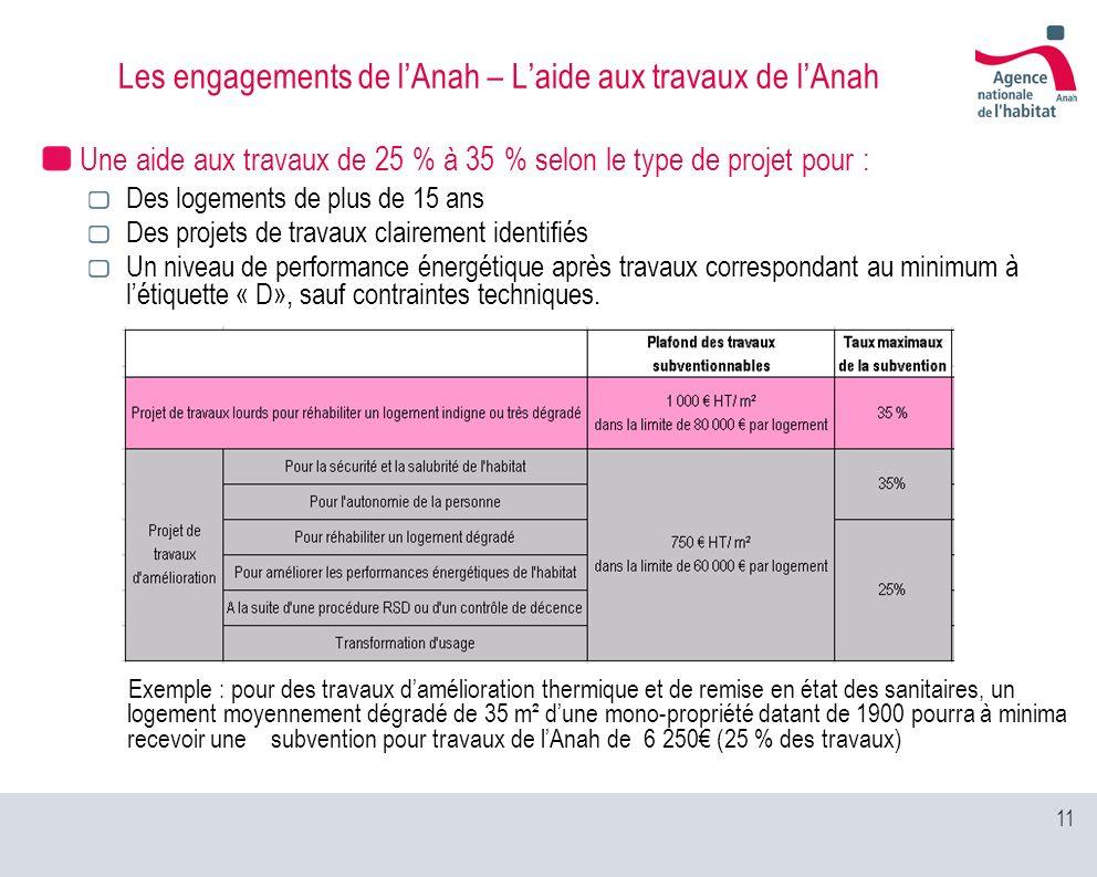 11 Les engagements de lAnah – Laide aux travaux de lAnah Une aide aux travaux de 25 % à 35 % selon le type de projet pour : Des logements de plus de 1