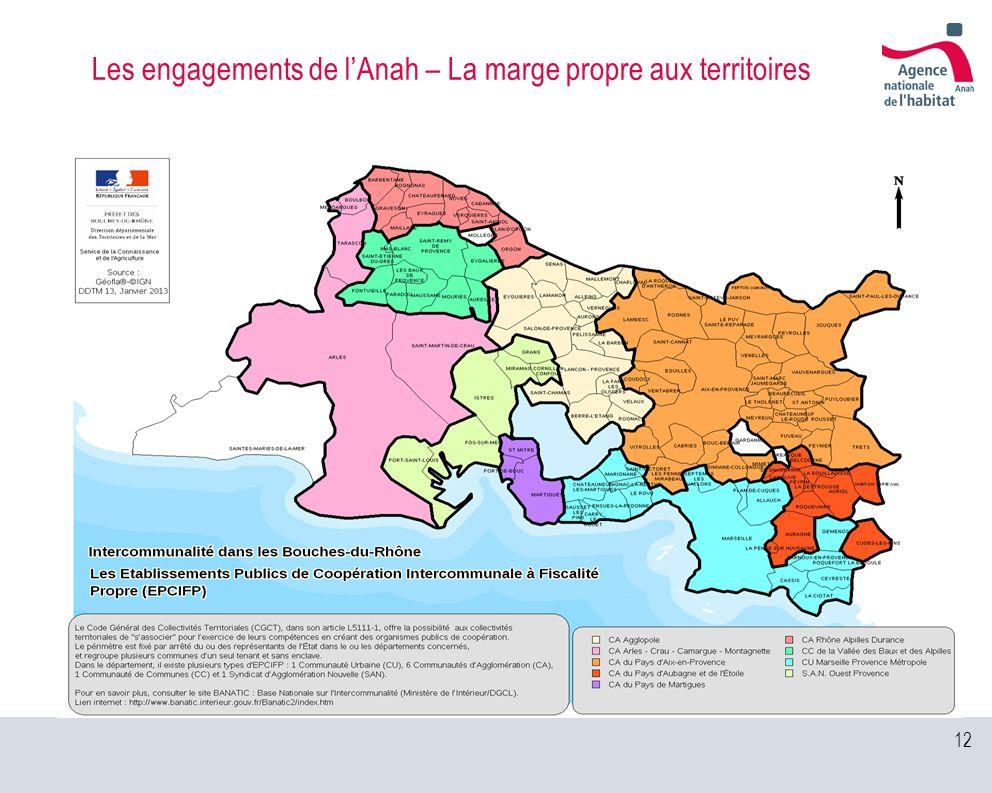 12 Les engagements de lAnah – La marge propre aux territoires