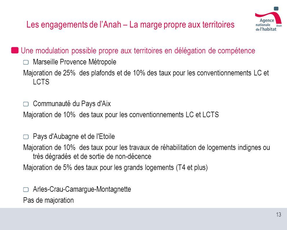 13 Les engagements de lAnah – La marge propre aux territoires Une modulation possible propre aux territoires en délégation de compétence Marseille Pro