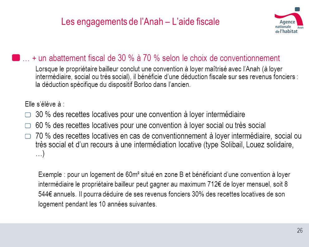 26 Les engagements de lAnah – Laide fiscale … + un abattement fiscal de 30 % à 70 % selon le choix de conventionnement Lorsque le propriétaire bailleu