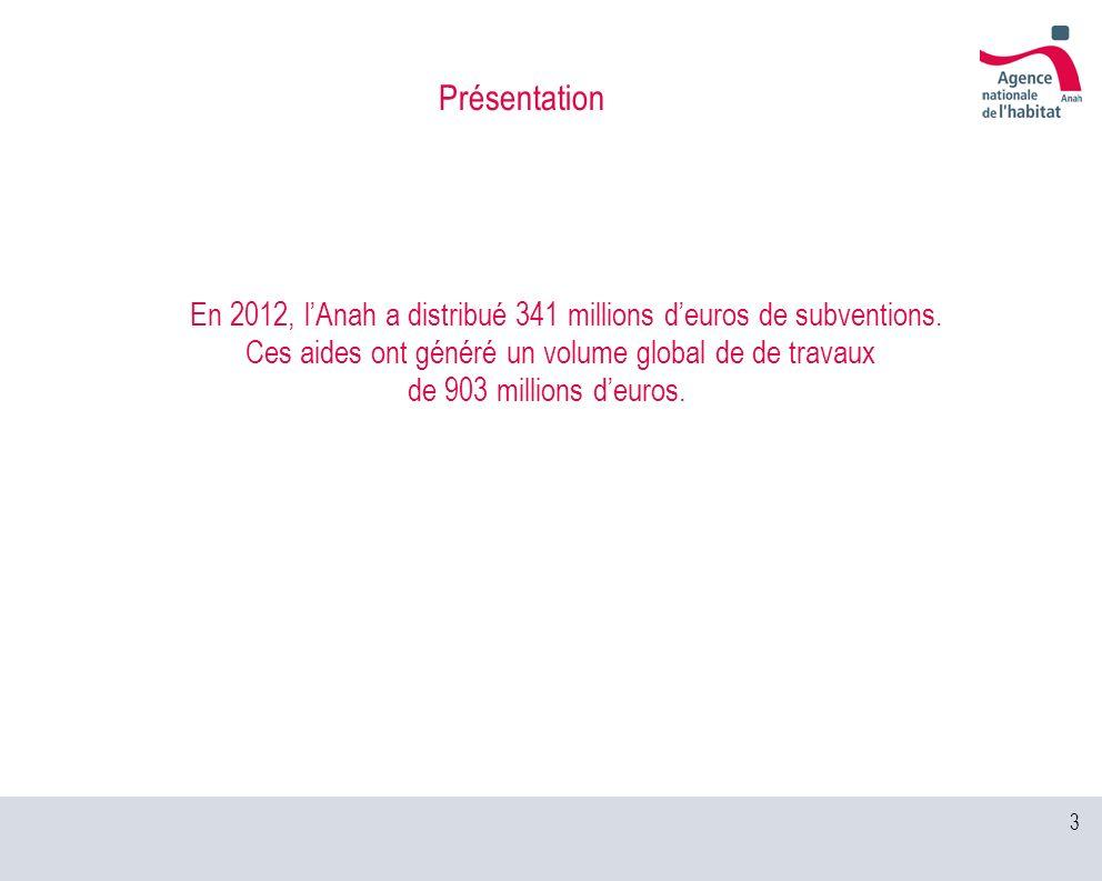 3 En 2012, lAnah a distribué 341 millions deuros de subventions. Ces aides ont généré un volume global de de travaux de 903 millions deuros. Présentat