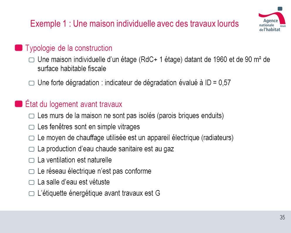 35 Exemple 1 : Une maison individuelle avec des travaux lourds Typologie de la construction Une maison individuelle dun étage (RdC+ 1 étage) datant de