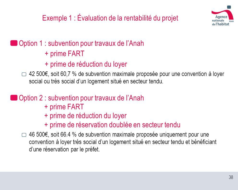 38 Exemple 1 : Évaluation de la rentabilité du projet Option 1 : subvention pour travaux de lAnah + prime FART + prime de réduction du loyer 42 500, s