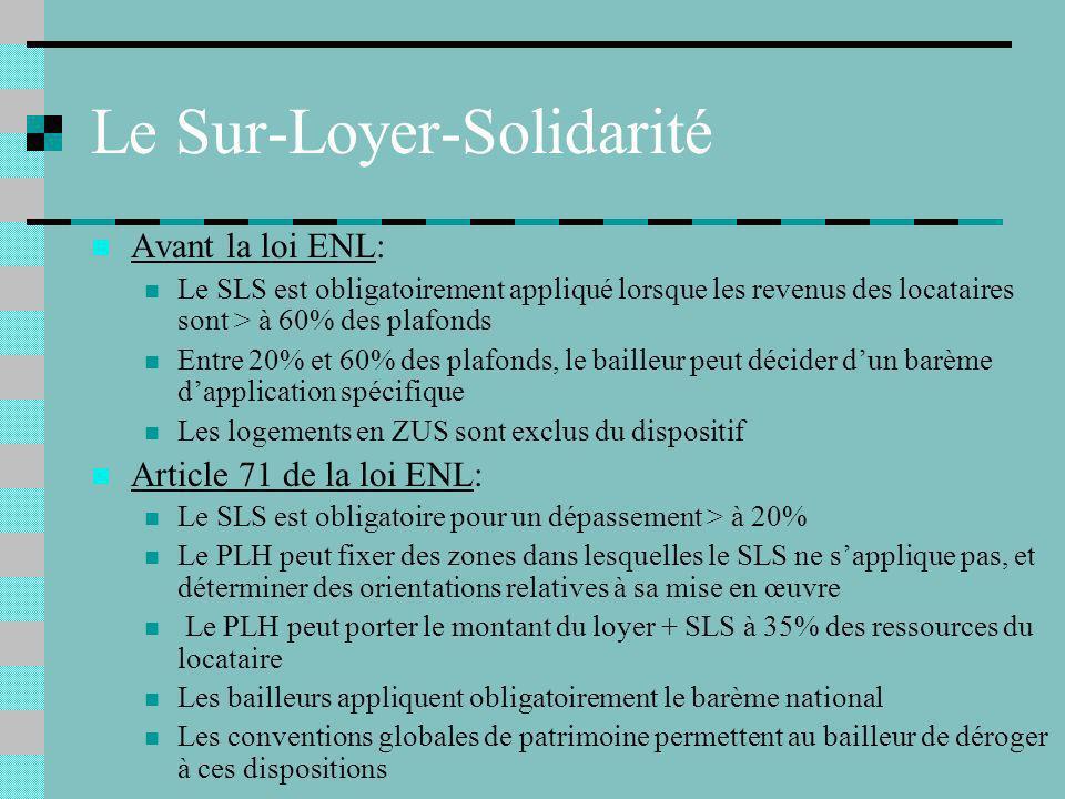 Le Sur-Loyer-Solidarité Avant la loi ENL: Le SLS est obligatoirement appliqué lorsque les revenus des locataires sont > à 60% des plafonds Entre 20% et 60% des plafonds, le bailleur peut décider dun barème dapplication spécifique Les logements en ZUS sont exclus du dispositif Article 71 de la loi ENL: Le SLS est obligatoire pour un dépassement > à 20% Le PLH peut fixer des zones dans lesquelles le SLS ne sapplique pas, et déterminer des orientations relatives à sa mise en œuvre Le PLH peut porter le montant du loyer + SLS à 35% des ressources du locataire Les bailleurs appliquent obligatoirement le barème national Les conventions globales de patrimoine permettent au bailleur de déroger à ces dispositions
