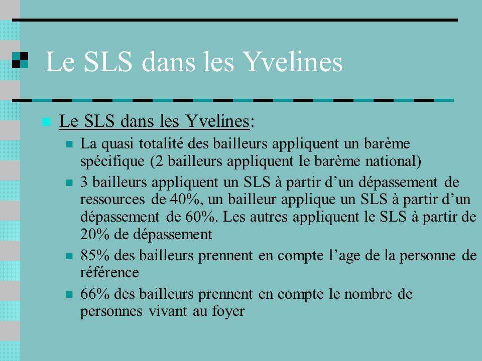 Le SLS dans les Yvelines: La quasi totalité des bailleurs appliquent un barème spécifique (2 bailleurs appliquent le barème national) 3 bailleurs appliquent un SLS à partir dun dépassement de ressources de 40%, un bailleur applique un SLS à partir dun dépassement de 60%.