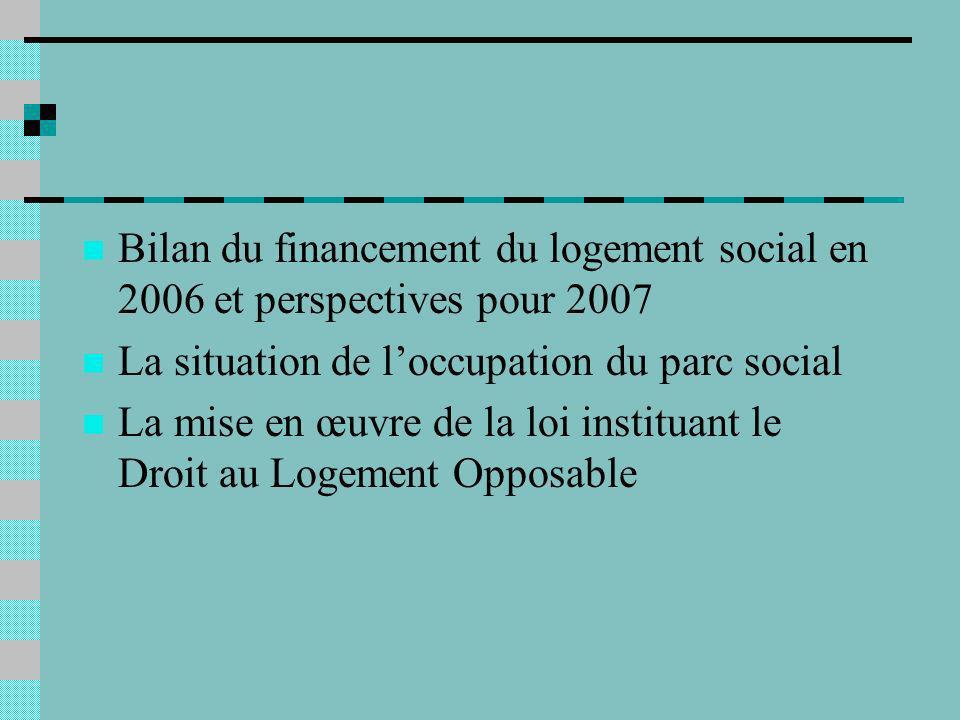 Bilan du financement du logement social en 2006 et perspectives pour 2007 La situation de loccupation du parc social La mise en œuvre de la loi instituant le Droit au Logement Opposable