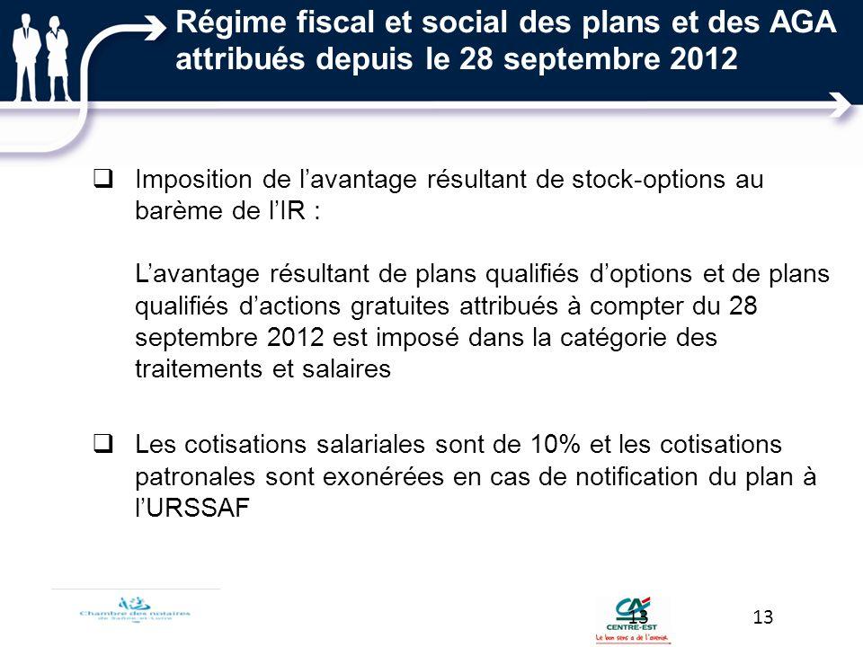Régime fiscal et social des plans et des AGA attribués depuis le 28 septembre 2012 Imposition de lavantage résultant de stock-options au barème de lIR