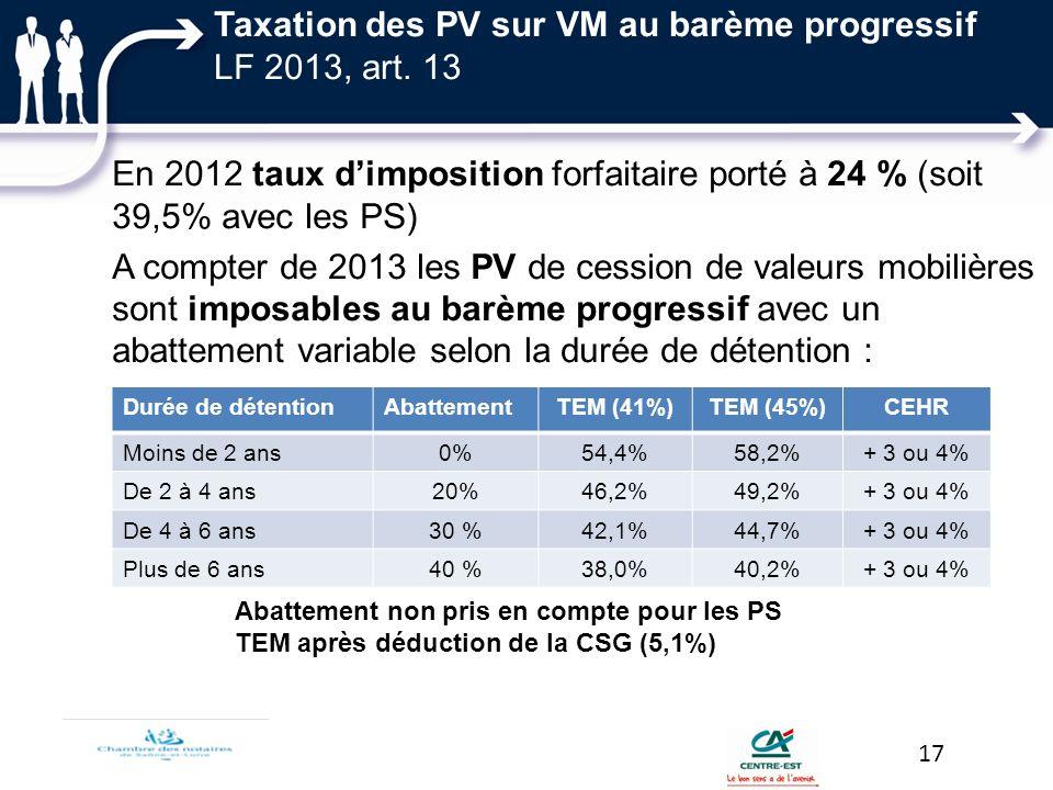 Taxation des PV sur VM au barème progressif LF 2013, art. 13 En 2012 taux dimposition forfaitaire porté à 24 % (soit 39,5% avec les PS) A compter de 2