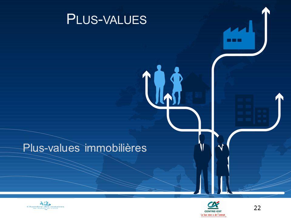 Plus-values immobilières 22 P LUS - VALUES