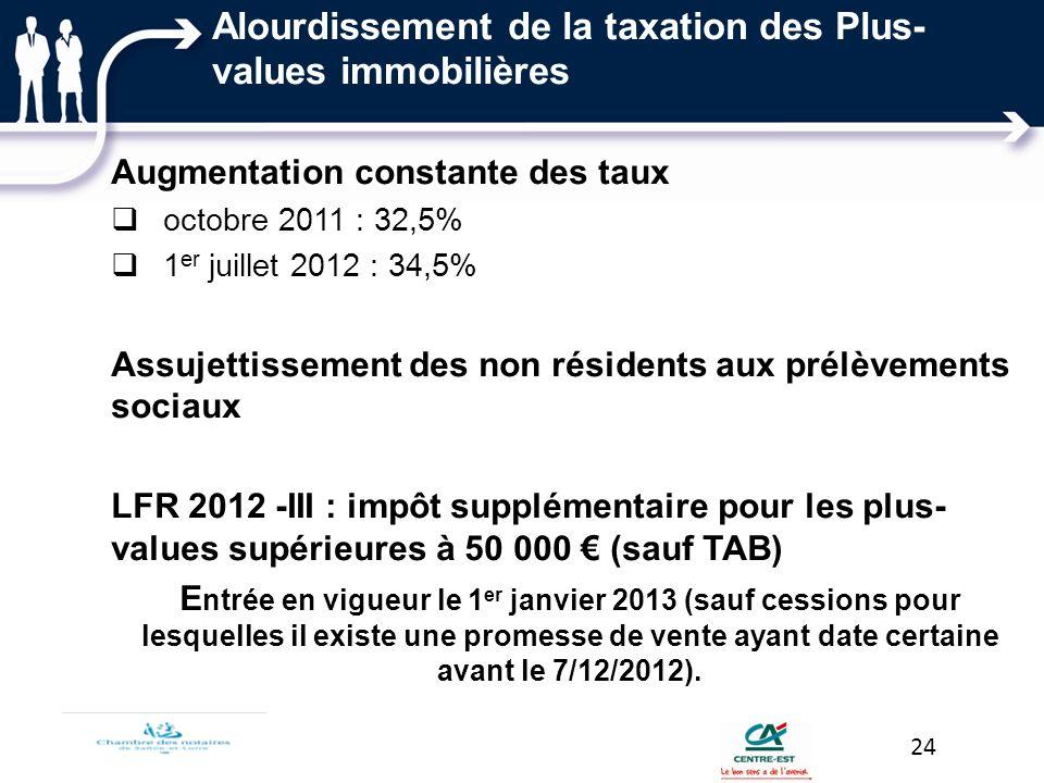 Alourdissement de la taxation des Plus- values immobilières Augmentation constante des taux octobre 2011 : 32,5% 1 er juillet 2012 : 34,5% Assujettiss