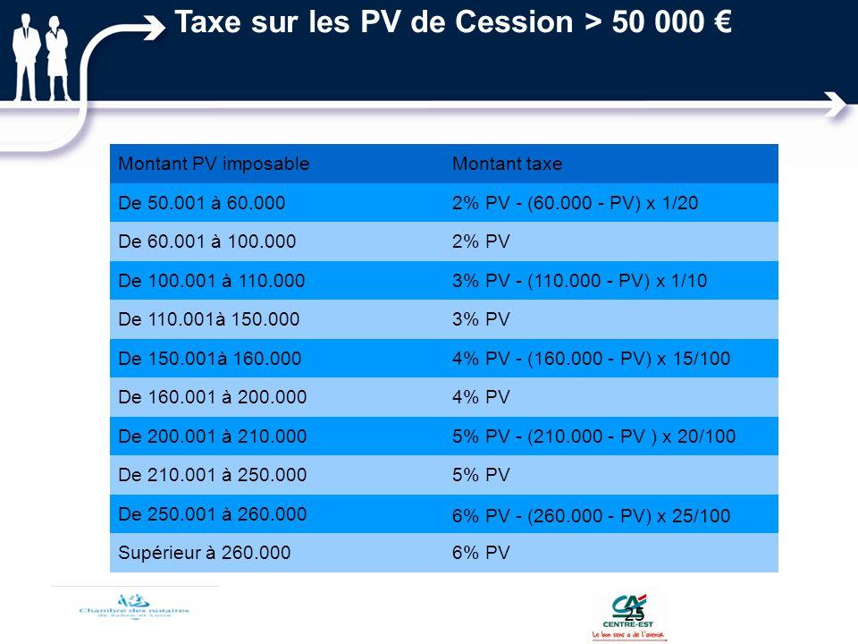 Montant PV imposableMontant taxe De 50.001 à 60.0002% PV - (60.000 - PV) x 1/20 De 60.001 à 100.0002% PV De 100.001 à 110.0003% PV - (110.000 - PV) x