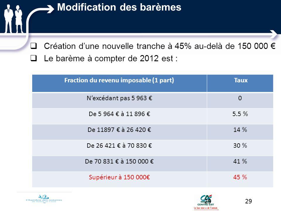 Création dune nouvelle tranche à 45% au-delà de 150 000 Le barème à compter de 2012 est : 29 Modification des barèmes 29 Fraction du revenu imposable