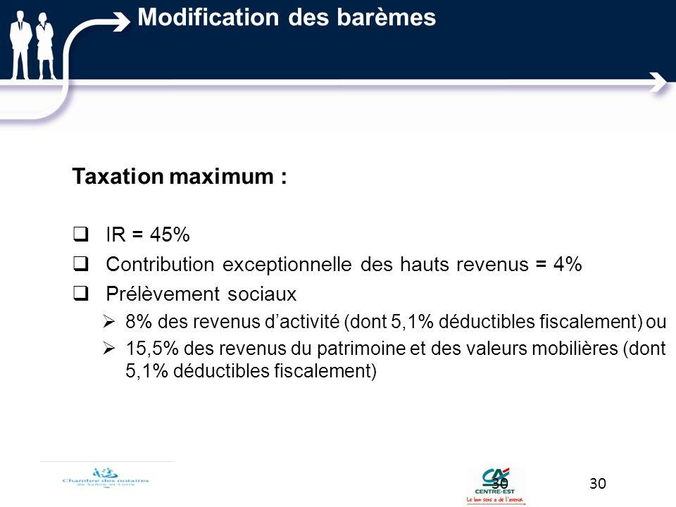 Modification des barèmes Taxation maximum : IR = 45% Contribution exceptionnelle des hauts revenus = 4% Prélèvement sociaux 8% des revenus dactivité (