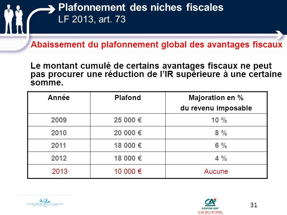 Plafonnement des niches fiscales LF 2013, art. 73 Abaissement du plafonnement global des avantages fiscaux Le montant cumulé de certains avantages fis