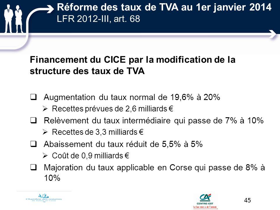 Réforme des taux de TVA au 1er janvier 2014 LFR 2012-III, art. 68 Financement du CICE par la modification de la structure des taux de TVA Augmentation