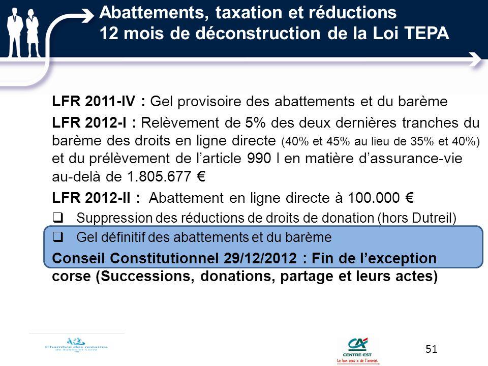 Abattements, taxation et réductions 12 mois de déconstruction de la Loi TEPA LFR 2011-IV : Gel provisoire des abattements et du barème LFR 2012-I : Re
