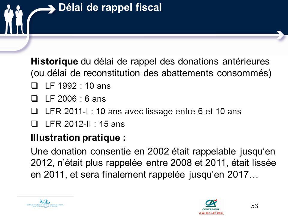 Délai de rappel fiscal Historique du délai de rappel des donations antérieures (ou délai de reconstitution des abattements consommés) LF 1992 : 10 ans