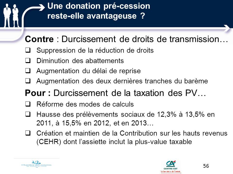 Une donation pré-cession reste-elle avantageuse ? Contre : Durcissement de droits de transmission… Suppression de la réduction de droits Diminution de