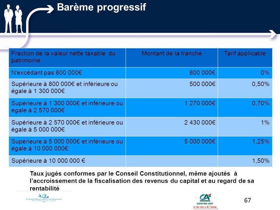 Fraction de la valeur nette taxable du patrimoine Montant de la trancheTarif applicable N'excédant pas 800 000800 0000% Supérieure à 800 000 et inféri
