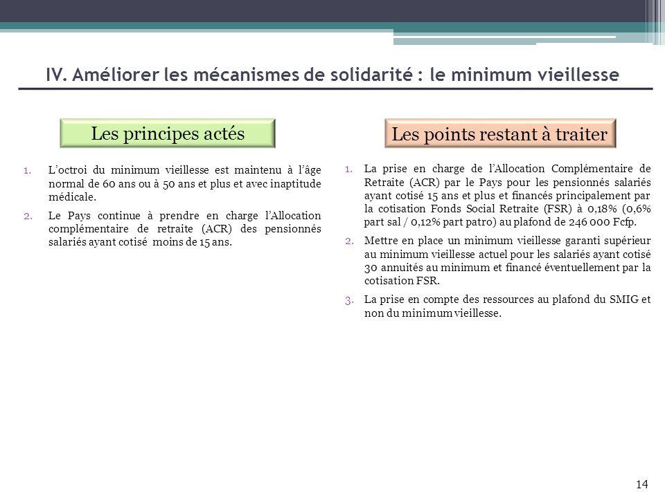 IV. Améliorer les mécanismes de solidarité : le minimum vieillesse Les principes actés Les points restant à traiter 1.Loctroi du minimum vieillesse es