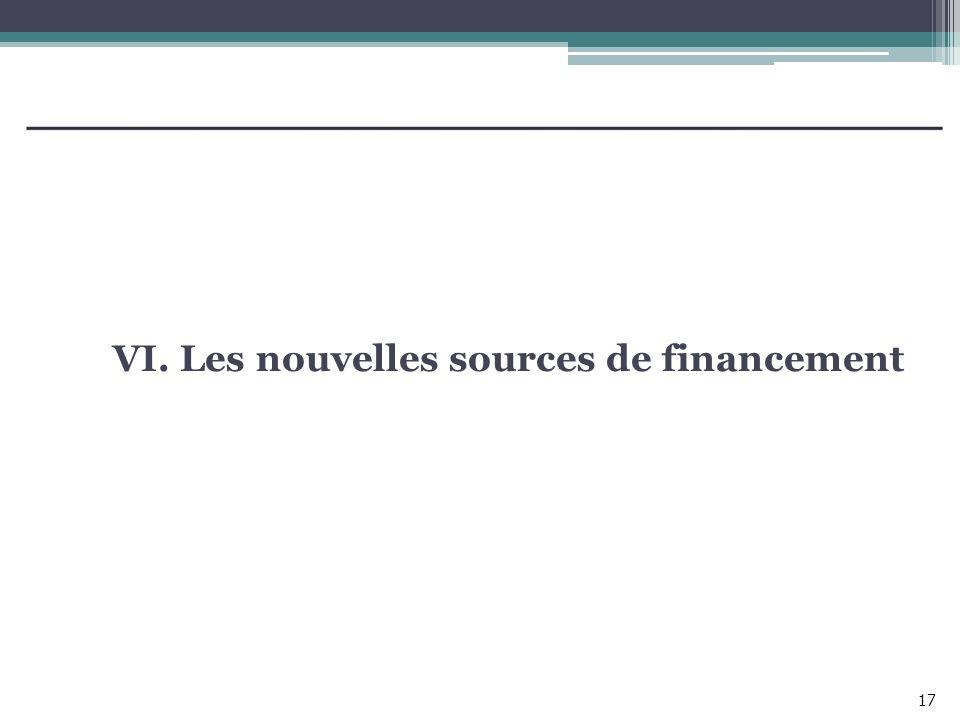 VI. Les nouvelles sources de financement 17