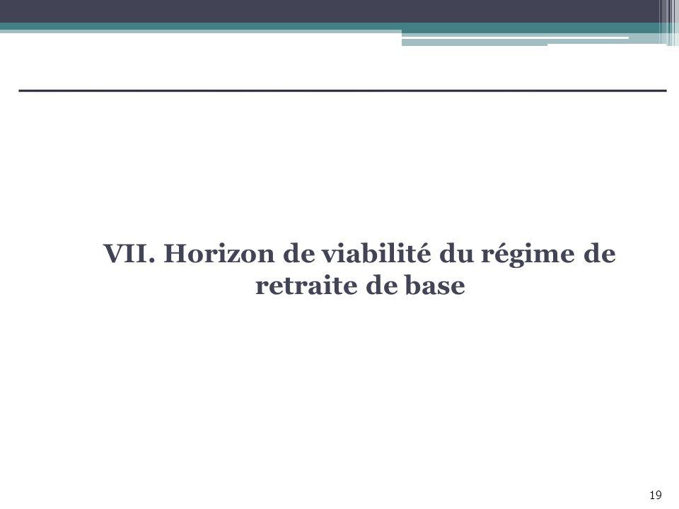 VII. Horizon de viabilité du régime de retraite de base 19