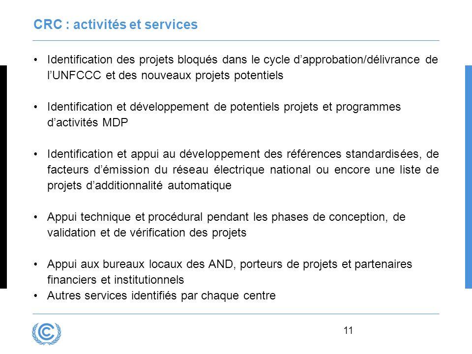 11 CRC : activités et services Identification des projets bloqués dans le cycle dapprobation/délivrance de lUNFCCC et des nouveaux projets potentiels