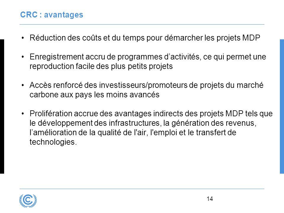 14 CRC : avantages Réduction des coûts et du temps pour démarcher les projets MDP Enregistrement accru de programmes dactivités, ce qui permet une rep