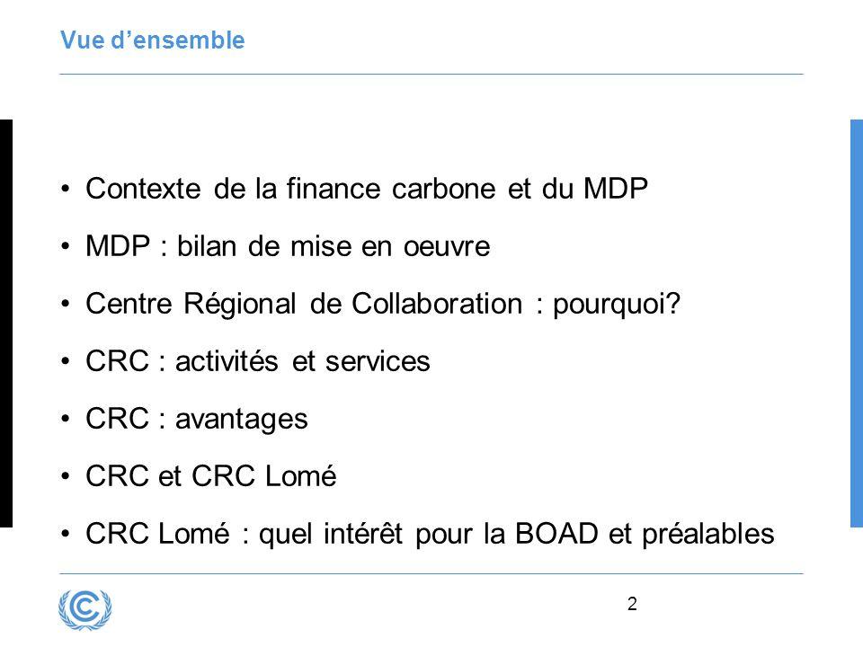 2 Vue densemble Contexte de la finance carbone et du MDP MDP : bilan de mise en oeuvre Centre Régional de Collaboration : pourquoi? CRC : activités et