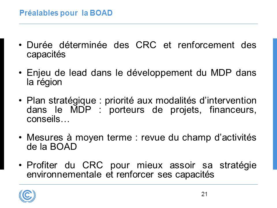 21 Préalables pour la BOAD Durée déterminée des CRC et renforcement des capacités Enjeu de lead dans le développement du MDP dans la région Plan strat
