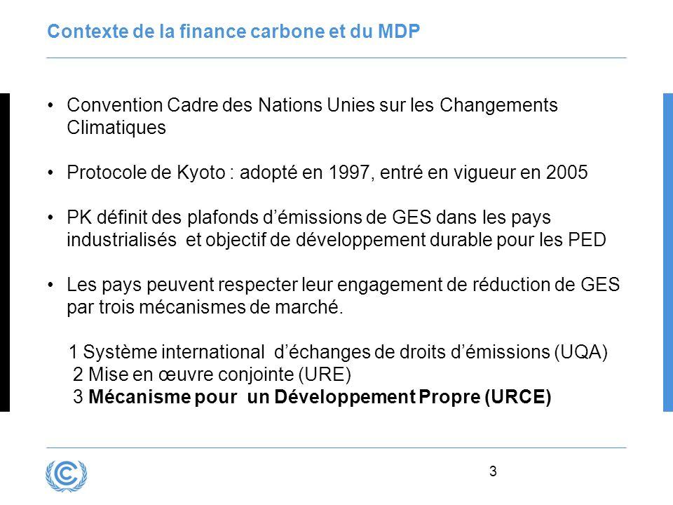3 Contexte de la finance carbone et du MDP Convention Cadre des Nations Unies sur les Changements Climatiques Protocole de Kyoto : adopté en 1997, ent