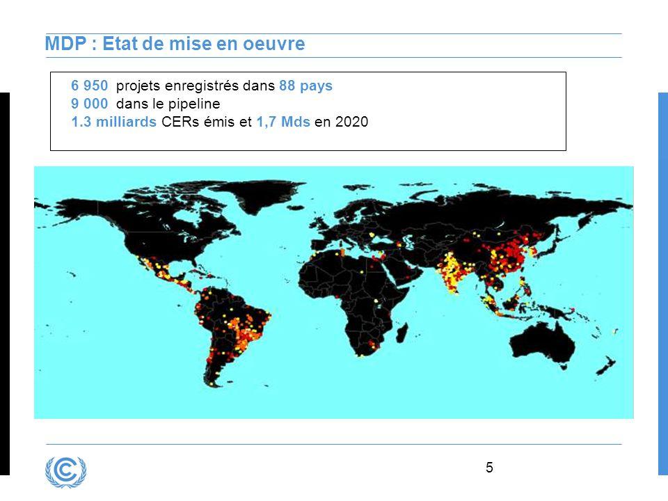 5 6 950 projets enregistrés dans 88 pays 9 000 dans le pipeline 1.3 milliards CERs émis et 1,7 Mds en 2020