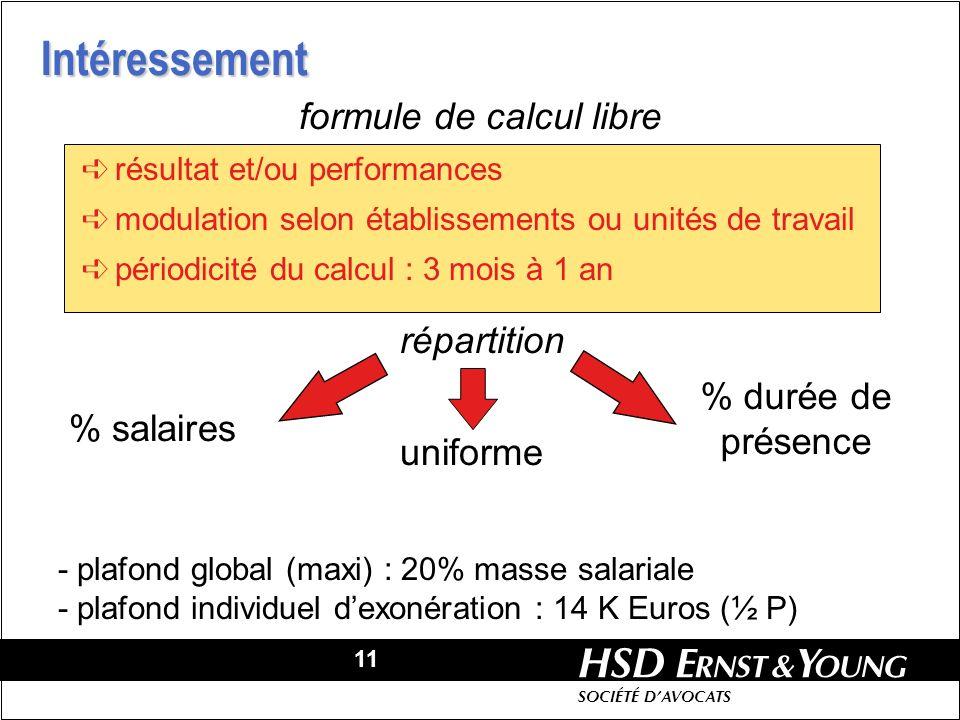 11 HSD SOCIÉTÉ DAVOCATS - plafond global (maxi) : 20% masse salariale - plafond individuel dexonération : 14 K Euros (½ P) % salaires % durée de prése