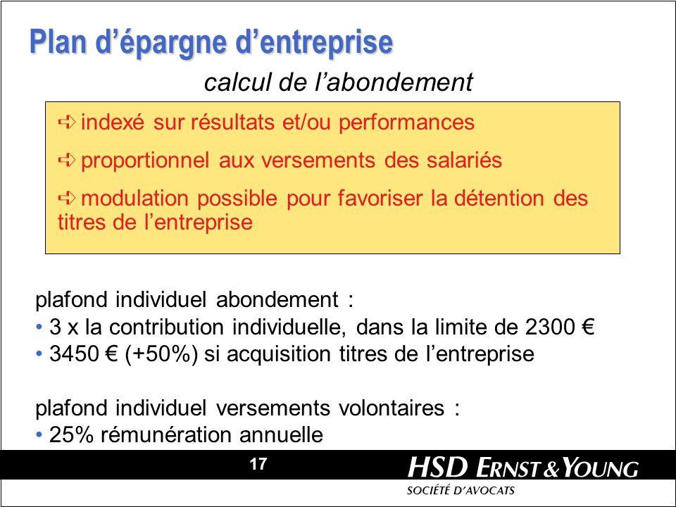 17 HSD SOCIÉTÉ DAVOCATS plafond individuel abondement : 3 x la contribution individuelle, dans la limite de 2300 3450 (+50%) si acquisition titres de