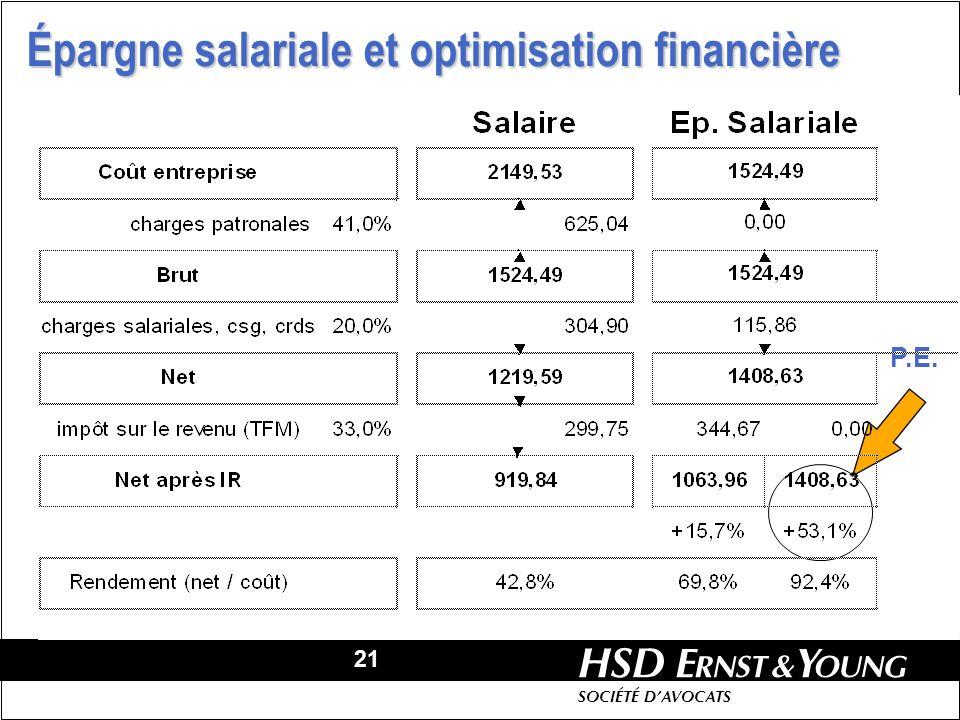 21 HSD SOCIÉTÉ DAVOCATS P.E. Épargne salariale et optimisation financière