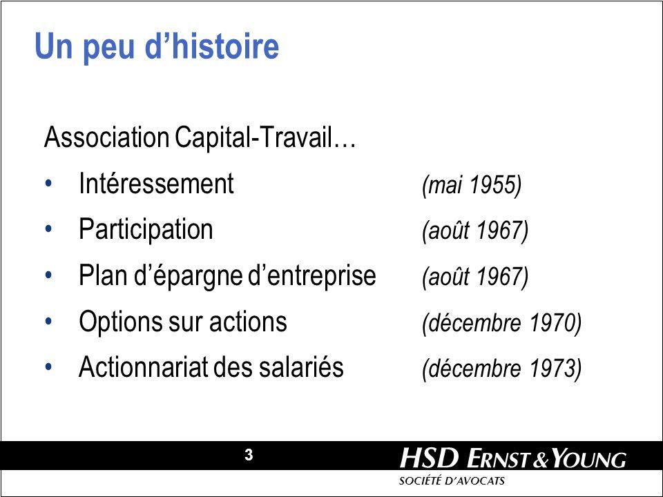 3 HSD SOCIÉTÉ DAVOCATS Association Capital-Travail… Intéressement (mai 1955) Participation (août 1967) Plan dépargne dentreprise (août 1967) Options s