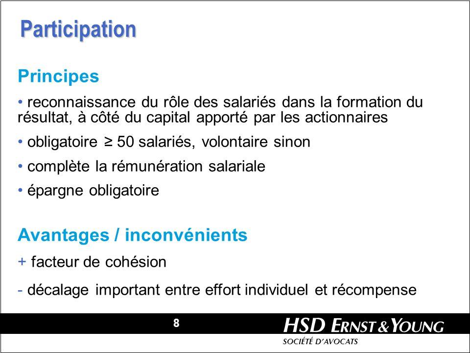 8 HSD SOCIÉTÉ DAVOCATS Principes reconnaissance du rôle des salariés dans la formation du résultat, à côté du capital apporté par les actionnaires obl