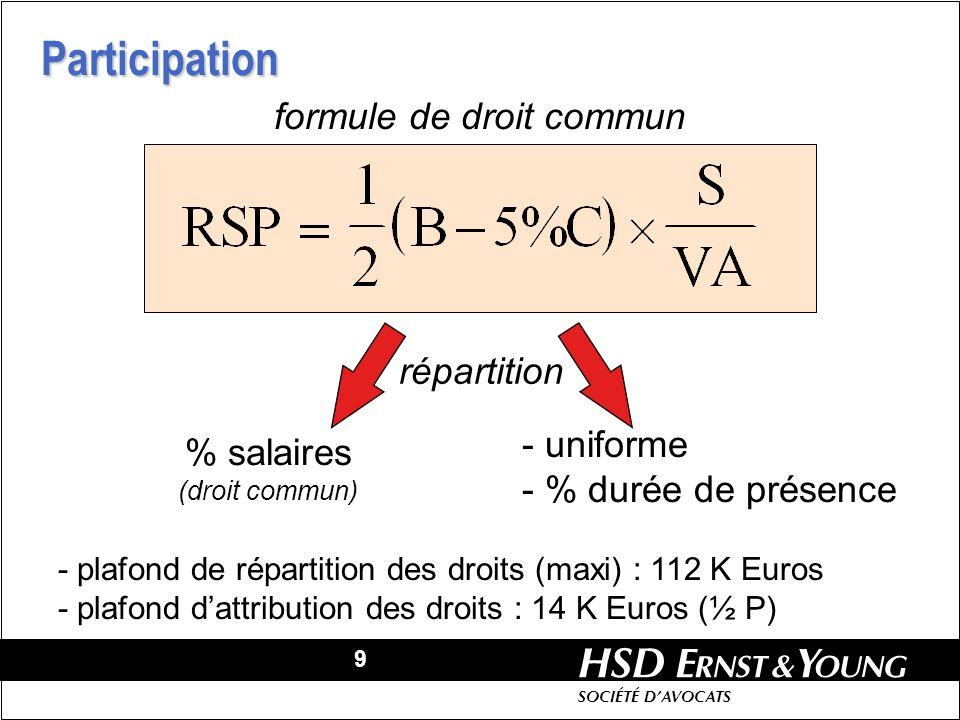 9 HSD SOCIÉTÉ DAVOCATS % salaires (droit commun) - uniforme - % durée de présence répartition Participation - plafond de répartition des droits (maxi)