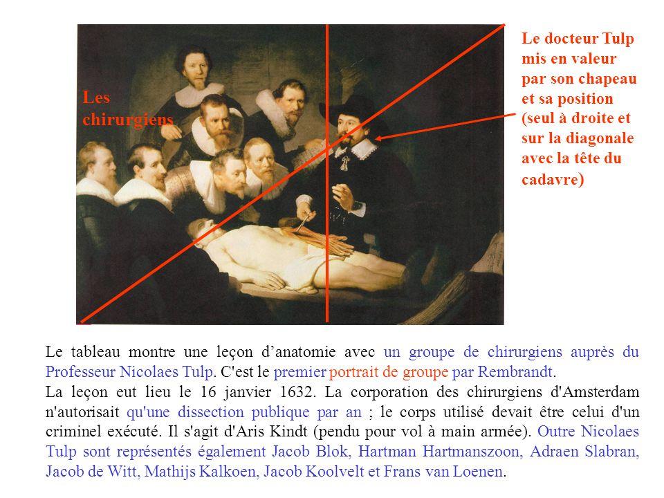 Rembrandt : lécole hollandaise La leçon danatomie du docteur Tulp, Rembrandt, 1632, 1,69 x 2,16 m, Mauritshuis, La Haye. Un portrait de groupe