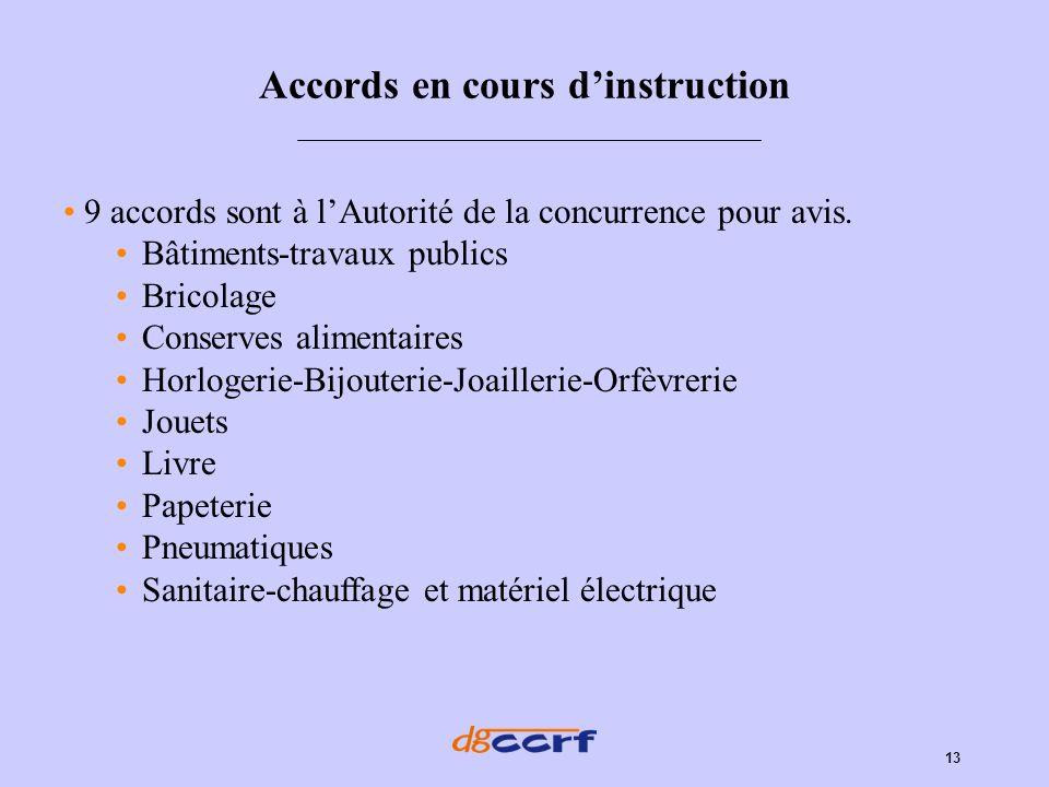 13 Accords en cours dinstruction 9 accords sont à lAutorité de la concurrence pour avis. Bâtiments-travaux publics Bricolage Conserves alimentaires Ho