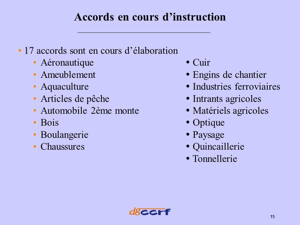15 Accords en cours dinstruction 17 accords sont en cours délaboration Aéronautique Cuir Ameublement Engins de chantier Aquaculture Industries ferrovi