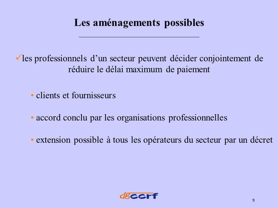 9 Les aménagements possibles les professionnels dun secteur peuvent décider conjointement de réduire le délai maximum de paiement clients et fournisse